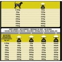 Ветеринарная диета Pro Plan Veterinary diets HP корм для собак при хронической печеночной недостаточности_2