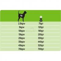 Ветеринарная диета Purina Pro Plan Veterinary diets HA корм для собак при аллергических реакциях_2