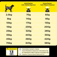 Ветеринарная диета Purina Pro Plan NC корм для поддержания функции мозга у собак_2