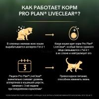 Сухой корм Pro Plan LiveClear для стерилизованных кошек старше 7 лет, снижает количество аллергенов в шерсти Индейка_1